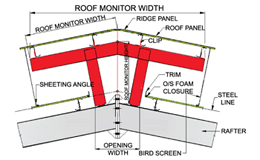 Roof-Extentions-Canopies-&-Monitors