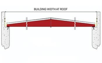 Pre-Engineered-Metal-Building